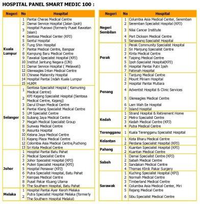 Smart Medic 100 Panel Hospital