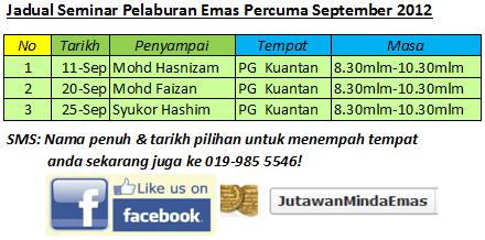 Taklimat Pelaburan Emas September 2012