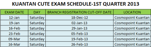 CUTE Exam 1st Quarter 2013