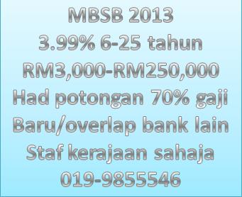 Loan MBSB 2013 3.99%